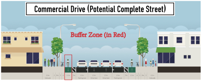 Commercial Drive Buffer